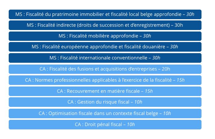 ESSF Année2 Module 2 EM Droit Fiscal image 2