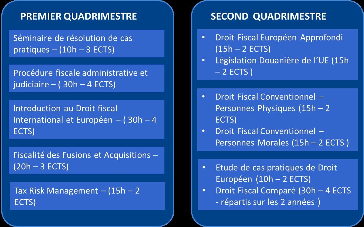 Schema - ESSF - 2 quadris egaux