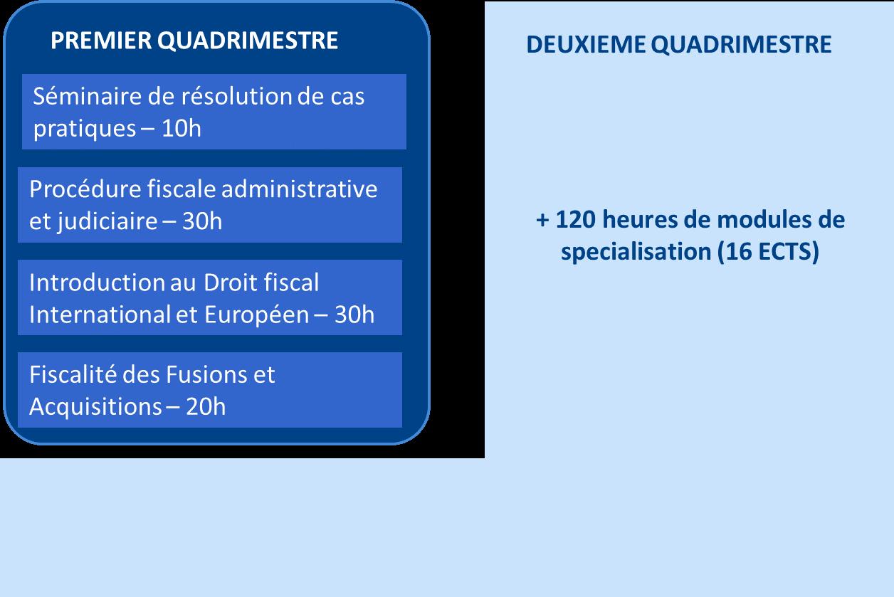 Schema - ESSF - 2 quadris