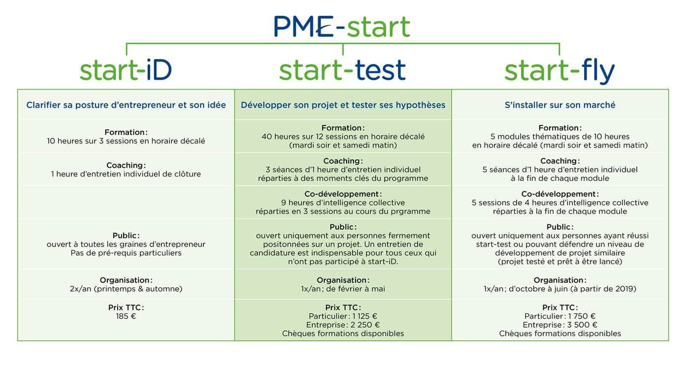 Schema - PME start light- sept2018