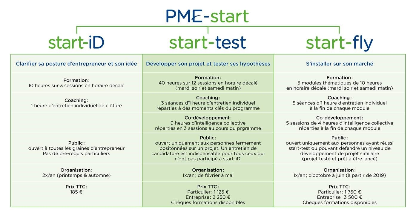 schema - PME-start via AJ - sept2018