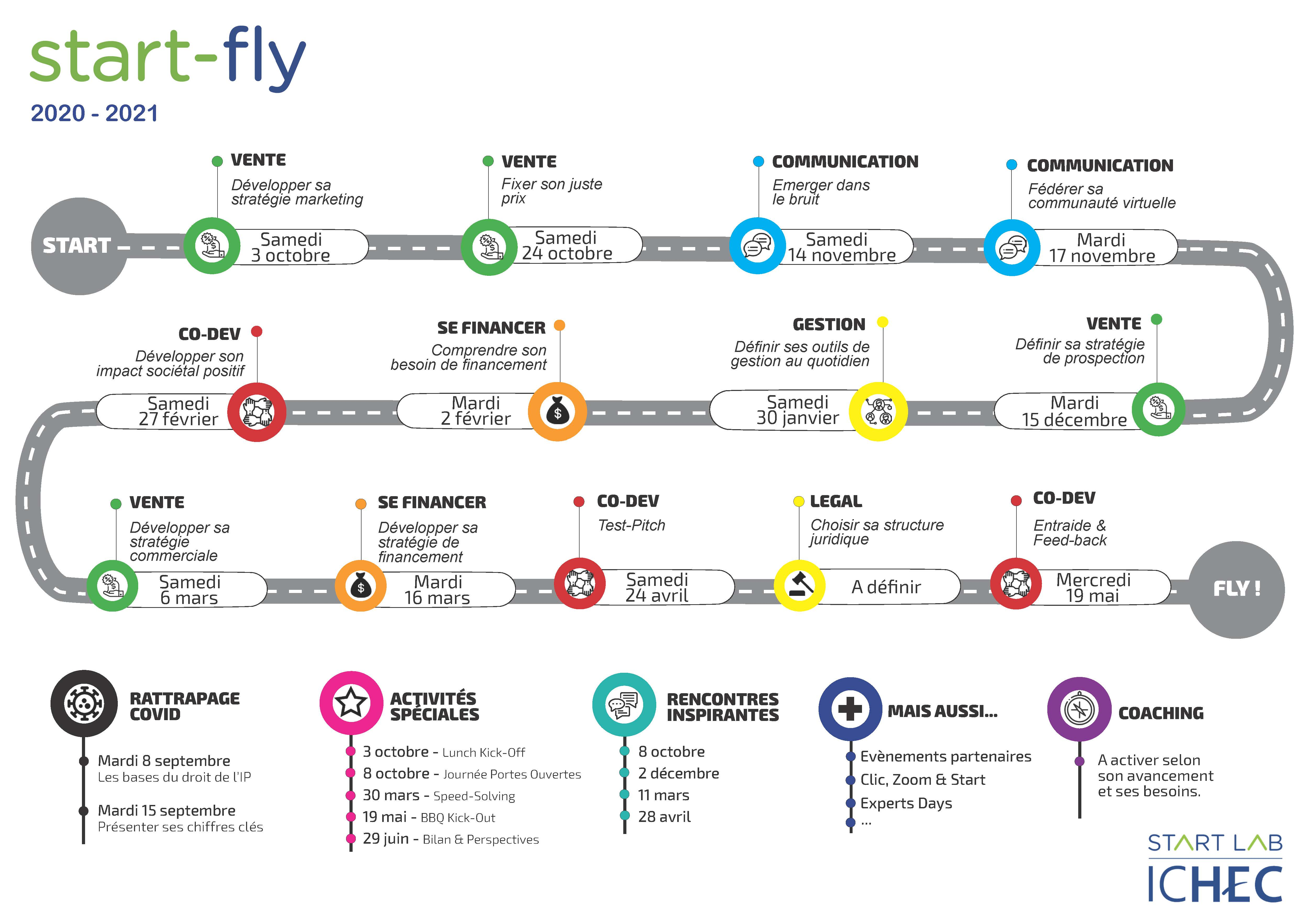 Start-fly programme 2020-2021
